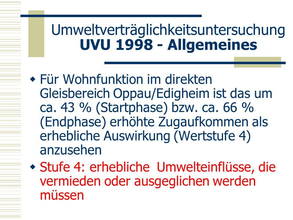 Umweltverträglichkeitsuntersuchung UVU 1998 - Allgemeines Für Wohnfunktion im direkten Gleisbereich Oppau/Edigheim ist das um ca. 43 % (Startphase) bz