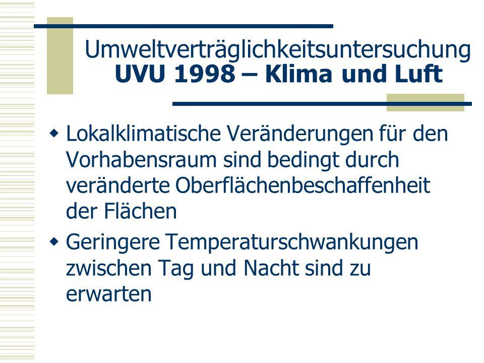 Umweltverträglichkeitsuntersuchung UVU 1998 – Klima und Luft Lokalklimatische Veränderungen für den Vorhabensraum sind bedingt durch veränderte Oberfl