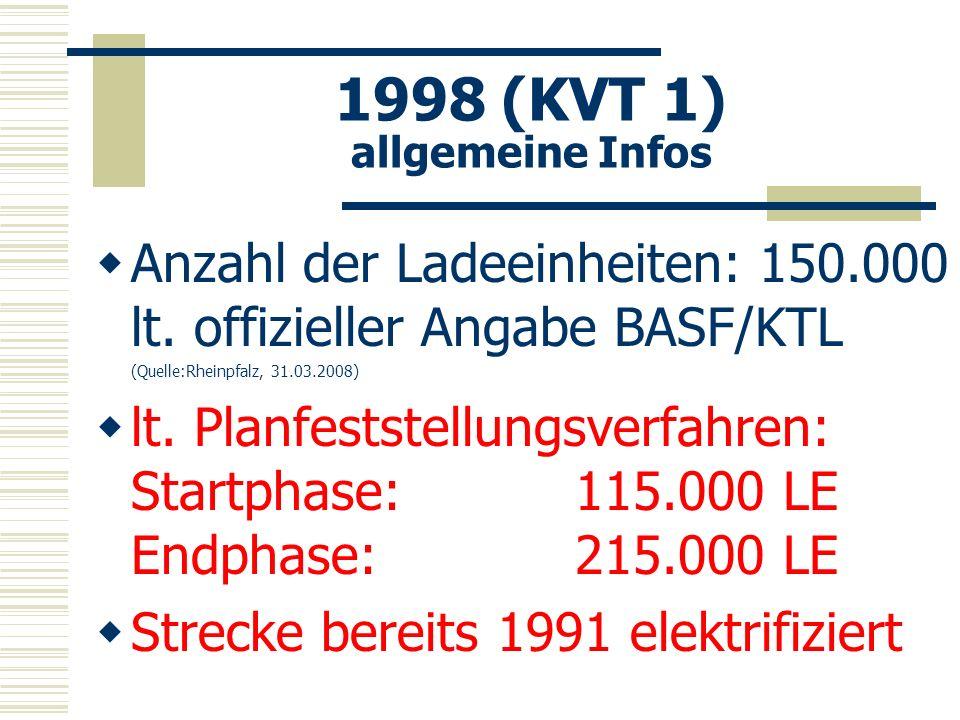 1998 (KVT 1) allgemeine Infos Anzahl der Ladeeinheiten: 150.000 lt. offizieller Angabe BASF/KTL (Quelle:Rheinpfalz, 31.03.2008) lt. Planfeststellungsv