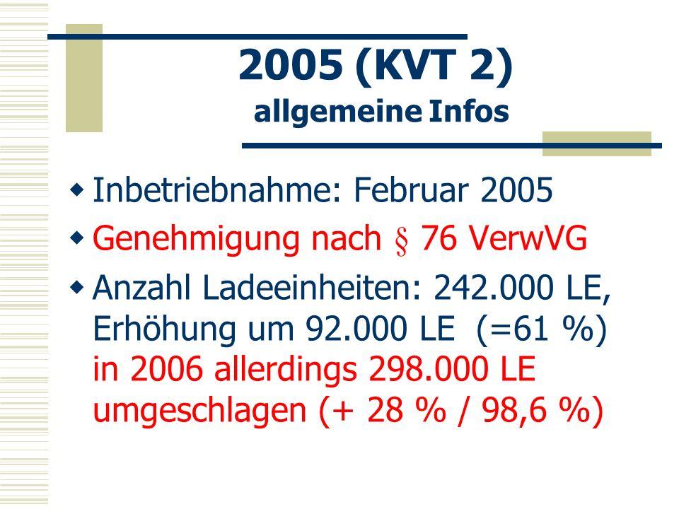 2005 (KVT 2) allgemeine Infos Inbetriebnahme: Februar 2005 Genehmigung nach § 76 VerwVG Anzahl Ladeeinheiten: 242.000 LE, Erhöhung um 92.000 LE (=61 %