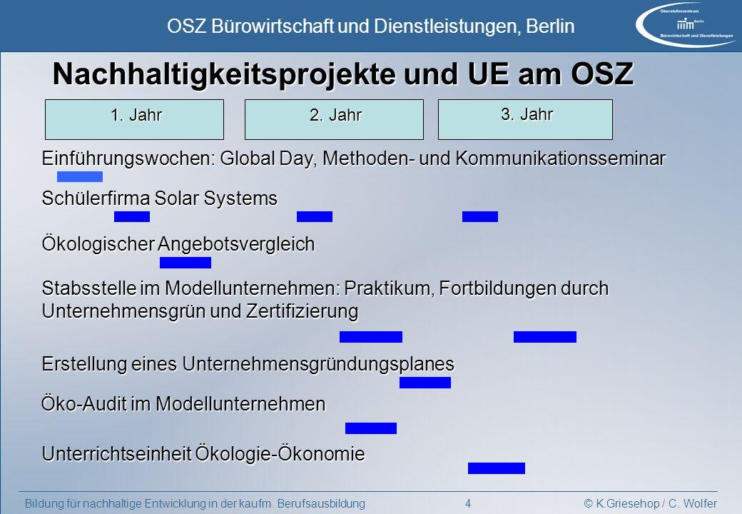 © K.Griesehop / C. Wolfer OSZ Bürowirtschaft und Dienstleistungen, Berlin 4Bildung für nachhaltige Entwicklung in der kaufm. Berufsausbildung 1. Jahr