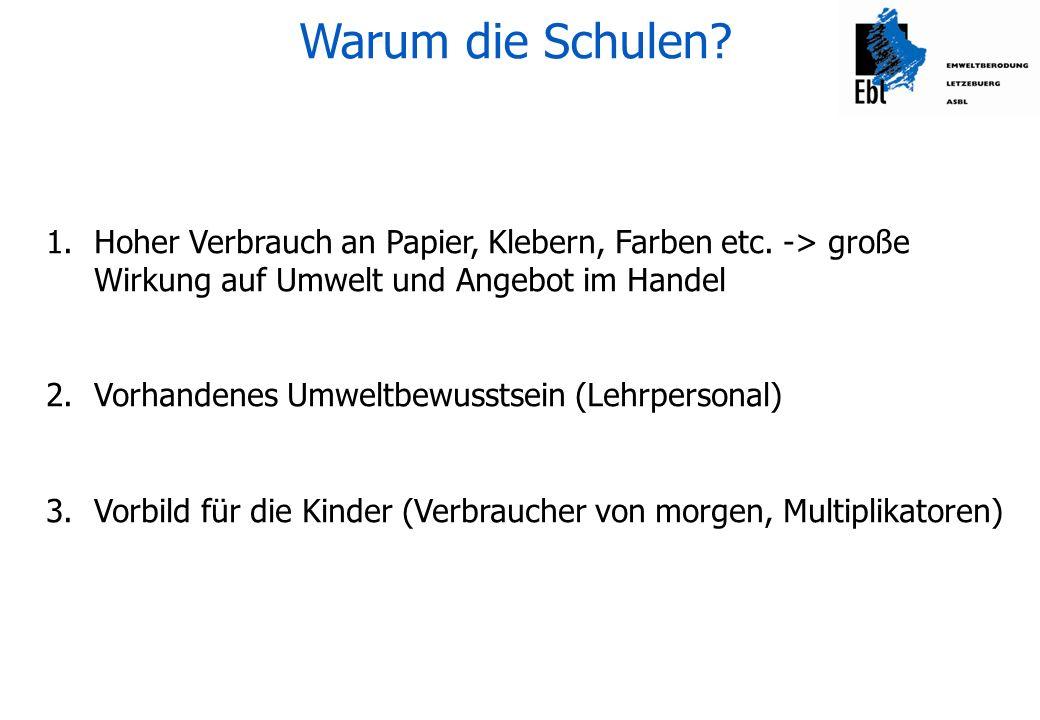 Auswirkung am Beispiel des Papiers Beispiel: Jährlicher Verbrauch in den Schulen der Stadt Luxemburg 4.300.000 Blatt A4 = 21.500 kg Papier
