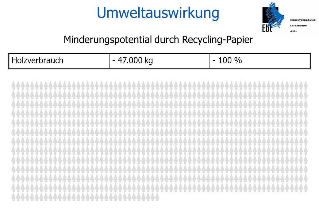 Umweltfreundliches und abfallarmes Schulmaterial Marker In Holz gefasste Trockentextmarker Sonst Marker aus Recyclingmaterial Marker verursachen Abfall deshalb: