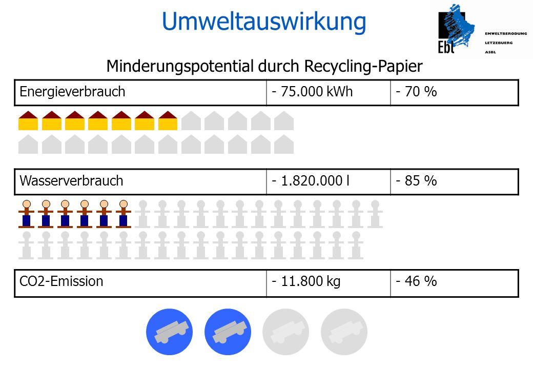 Kriterien Recycling-Papier 1.