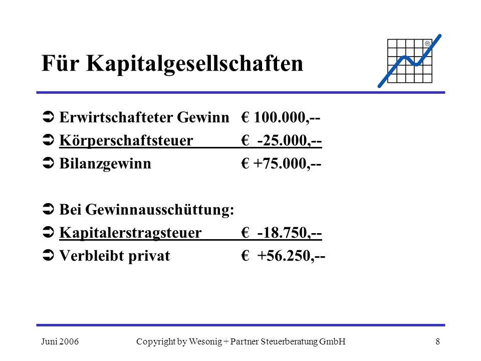 Juni 2006Copyright by Wesonig + Partner Steuerberatung GmbH8 Für Kapitalgesellschaften Erwirtschafteter Gewinn 100.000,-- Körperschaftsteuer -25.000,-