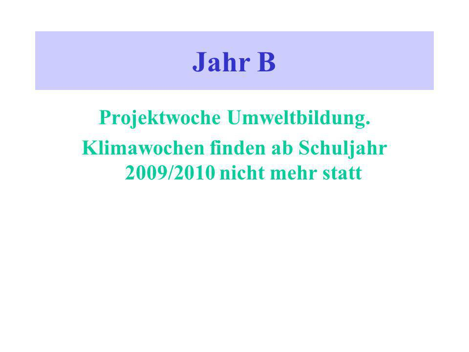 Außerdem... Jährlich für den Jahrgang 8 einen Projekttag im Rahmen des Projektes Schule ohne Rassismus Schule mit Courage Am Freitag, den 20.02.2009 O