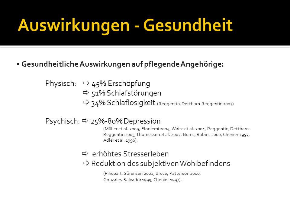 Auswirkungen - Gesundheit Gesundheitliche Auswirkungen auf pflegende Angehörige: Physisch: 45% Erschöpfung 51% Schlafstörungen 34% Schlaflosigkeit (Reggentin, Dettbarn-Reggentin 2003) Psychisch: 25%-80% Depression (Müller et al.