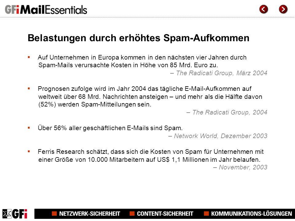 Belastungen durch erhöhtes Spam-Aufkommen Auf Unternehmen in Europa kommen in den nächsten vier Jahren durch Spam-Mails verursachte Kosten in Höhe von 85 Mrd.