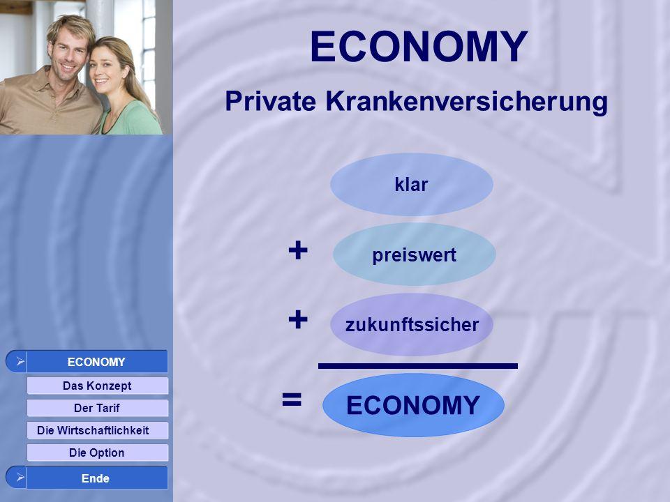 ECONOMY Das Konzept Der Tarif Die Wirtschaftlichkeit Die Option Ende klar preiswert zukunftssicher + + ECONOMY = Private Krankenversicherung ECONOMY
