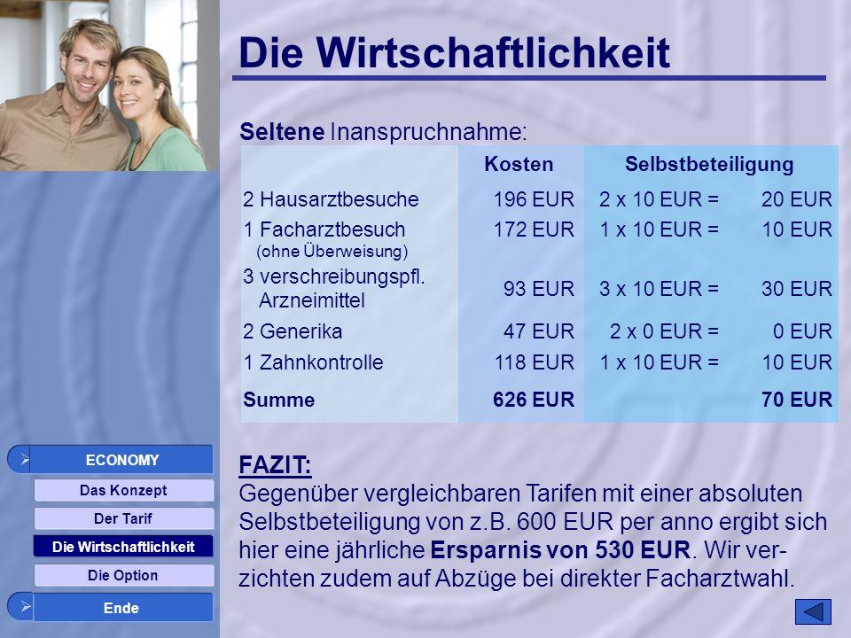 Die Wirtschaftlichkeit Das Konzept Der Tarif KostenSelbstbeteiligung 2 Hausarztbesuche196 EUR2 x 10 EUR =20 EUR 1 Facharztbesuch (ohne Überweisung) 172 EUR1 x 10 EUR =10 EUR 3 verschreibungspfl.