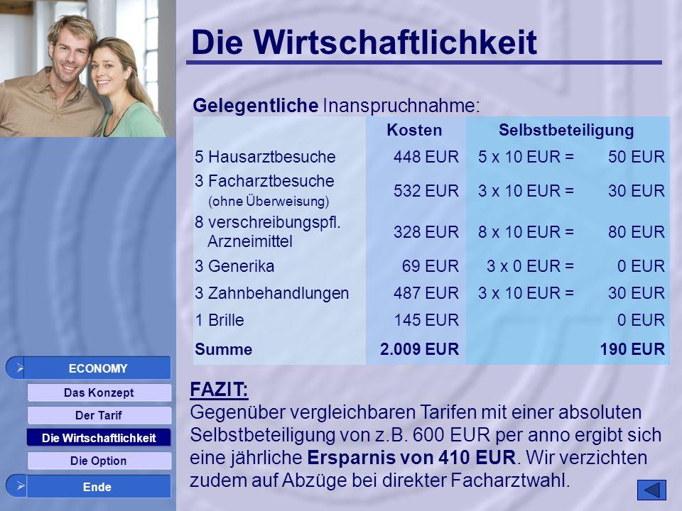 Die Wirtschaftlichkeit Das Konzept Der Tarif KostenSelbstbeteiligung 5 Hausarztbesuche448 EUR5 x 10 EUR =50 EUR 3 Facharztbesuche (ohne Überweisung) 532 EUR3 x 10 EUR =30 EUR 8 verschreibungspfl.