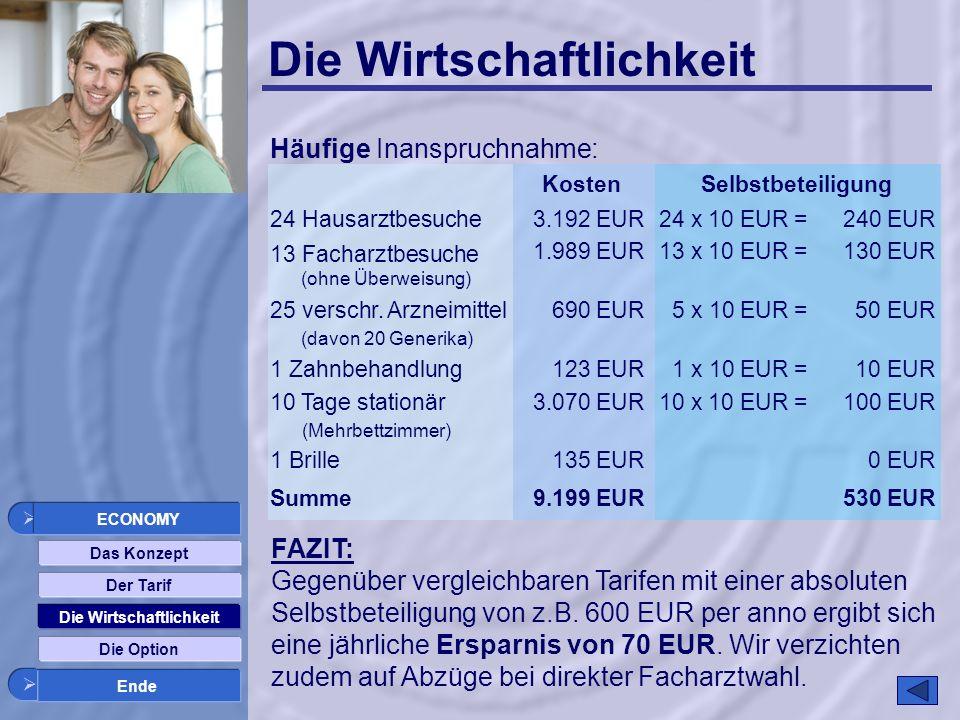 Die Wirtschaftlichkeit Das Konzept Der Tarif Häufige Inanspruchnahme: Die Wirtschaftlichkeit Die Option Ende KostenSelbstbeteiligung 24 Hausarztbesuche3.192 EUR24 x 10 EUR =240 EUR 13 Facharztbesuche (ohne Überweisung) 1.989 EUR13 x 10 EUR =130 EUR 25 verschr.