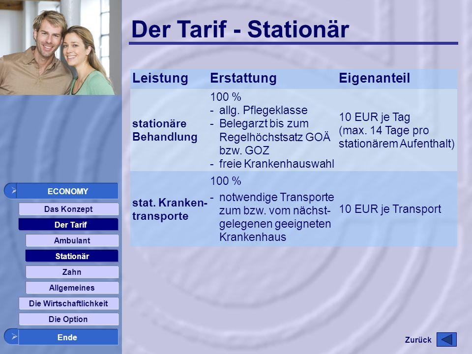Der Tarif - Stationär Zurück Das Konzept Der Tarif Ambulant Stationär Zahn Allgemeines LeistungErstattungEigenanteil stationäre Behandlung 100 % -allg.