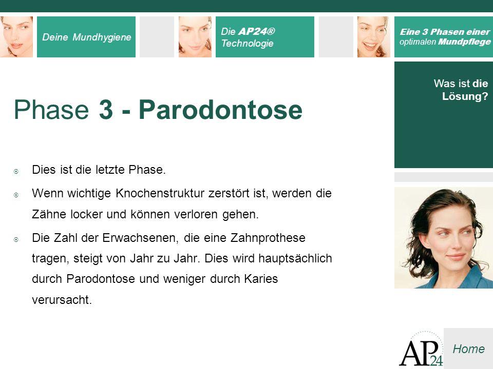 Deine Mundhygiene Die AP24® Technologie Eine 3 Phasen einer optimalen Mundpflege Home Was ist die Lösung? Phase 3 - Parodontose Dies ist die letzte Ph