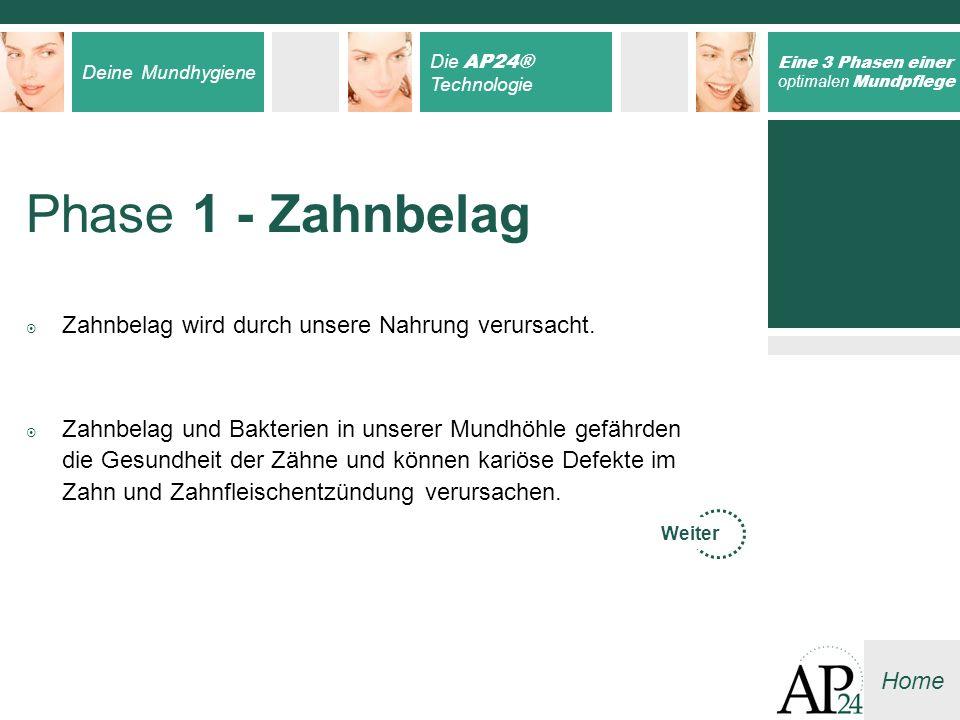Deine Mundhygiene Die AP24® Technologie Eine 3 Phasen einer optimalen Mundpflege Home Zahnbelag wird durch unsere Nahrung verursacht. Phase 1 - Zahnbe