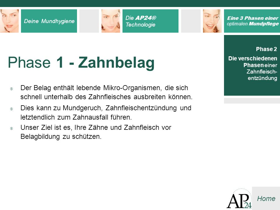 Deine Mundhygiene Die AP24® Technologie Eine 3 Phasen einer optimalen Mundpflege Home Der Belag enthält lebende Mikro-Organismen, die sich schnell unt