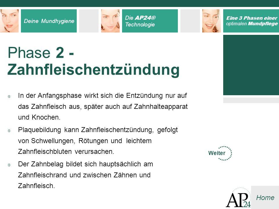 Deine Mundhygiene Die AP24® Technologie Eine 3 Phasen einer optimalen Mundpflege Home In der Anfangsphase wirkt sich die Entzündung nur auf das Zahnfl