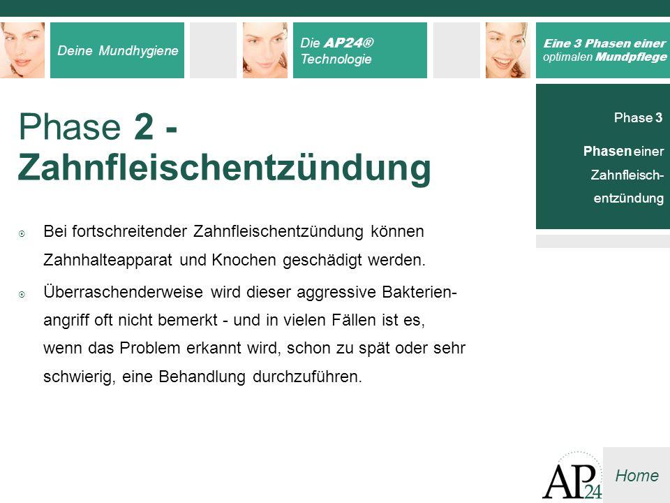 Deine Mundhygiene Die AP24® Technologie Eine 3 Phasen einer optimalen Mundpflege Home Bei fortschreitender Zahnfleischentzündung können Zahnhalteappar