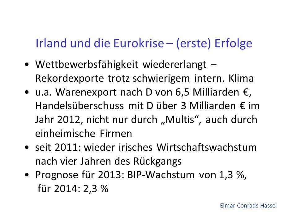 Irland und die Eurokrise – (erste) Erfolge Wettbewerbsfähigkeit wiedererlangt – Rekordexporte trotz schwierigem intern.