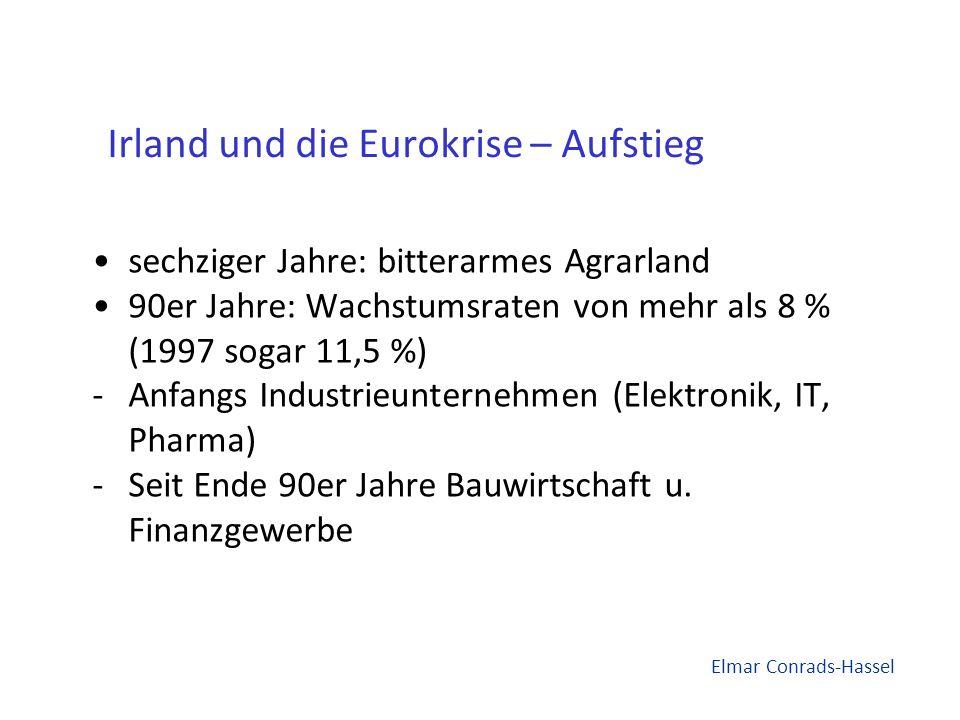 Irland und die Eurokrise – Aufstieg Arbeitslosigkeit: -Ende der 80er Jahre 17 % -2007: 4 % Öffentlicher Schuldenstand: - 1990: 95,2 % des BIP - 2007: 25 % BIP Elmar Conrads-Hassel