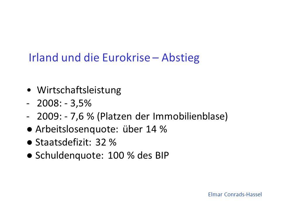Irland und die Eurokrise – Abstieg Wirtschaftsleistung -2008: - 3,5% -2009: - 7,6 % (Platzen der Immobilienblase) Arbeitslosenquote: über 14 % Staatsdefizit: 32 % Schuldenquote: 100 % des BIP Elmar Conrads-Hassel