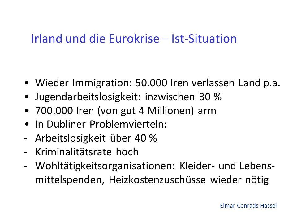 Irland und die Eurokrise – Ist-Situation Wieder Immigration: 50.000 Iren verlassen Land p.a.