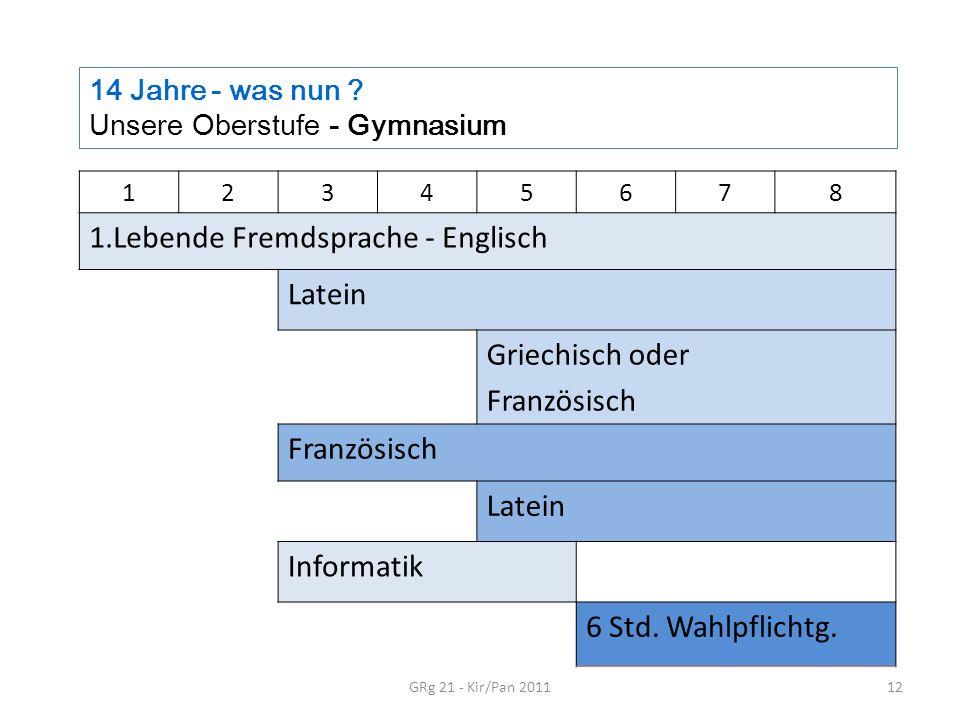 14 Jahre - was nun ? Unsere Oberstufe - Gymnasium GRg 21 - Kir/Pan 201112 12345678 1.Lebende Fremdsprache - Englisch Latein Griechisch oder Französisc