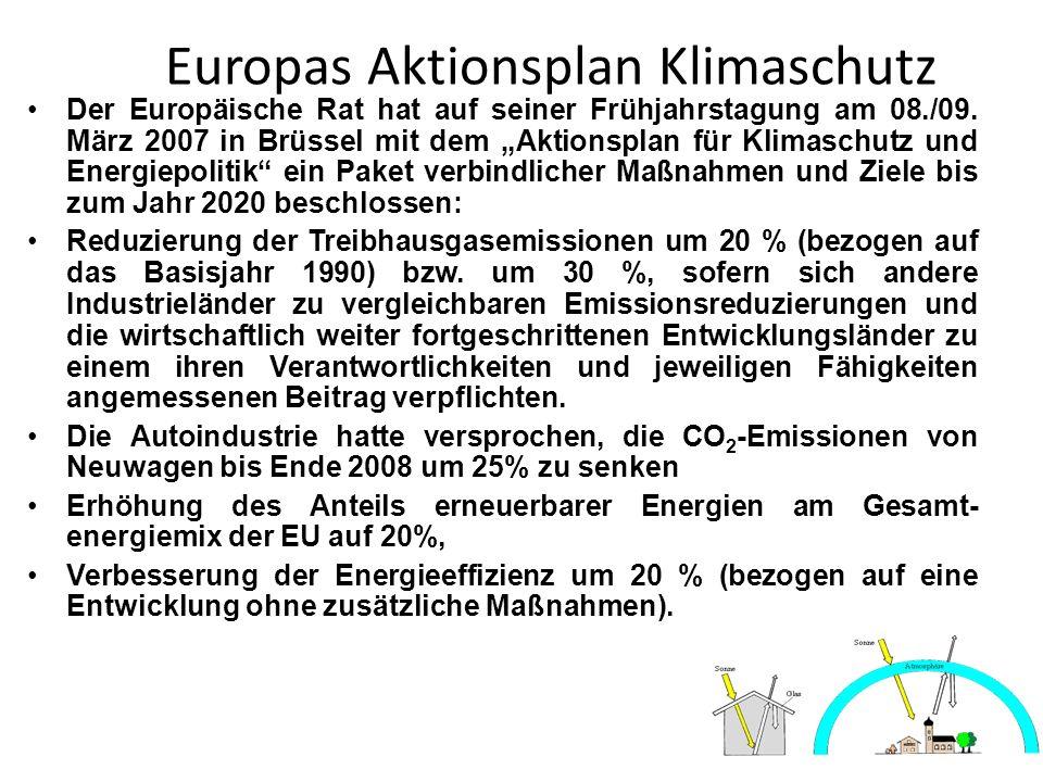 Europas Aktionsplan Klimaschutz Der Europäische Rat hat auf seiner Frühjahrstagung am 08./09. März 2007 in Brüssel mit dem Aktionsplan für Klimaschutz