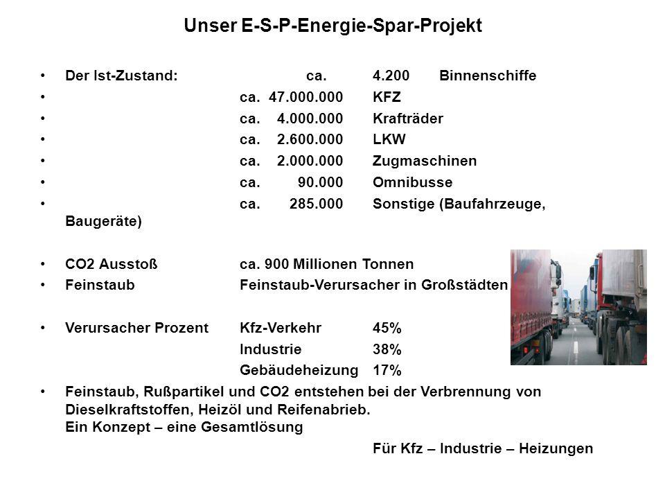 Unser E-S-P-Energie-Spar-Projekt Der Ist-Zustand:ca. 4.200 Binnenschiffe ca. 47.000.000 KFZ ca. 4.000.000 Krafträder ca. 2.600.000 LKW ca. 2.000.000 Z