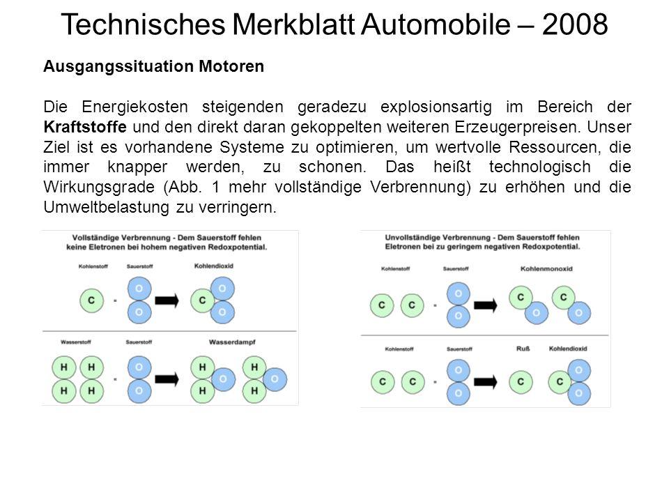 Technisches Merkblatt Automobile – 2008 Ausgangssituation Motoren Die Energiekosten steigenden geradezu explosionsartig im Bereich der Kraftstoffe und