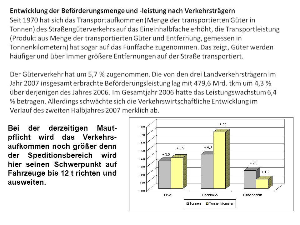 Bei der derzeitigen Maut- pflicht wird das Verkehrs- aufkommen noch größer denn der Speditionsbereich wird hier seinen Schwerpunkt auf Fahrzeuge bis 1