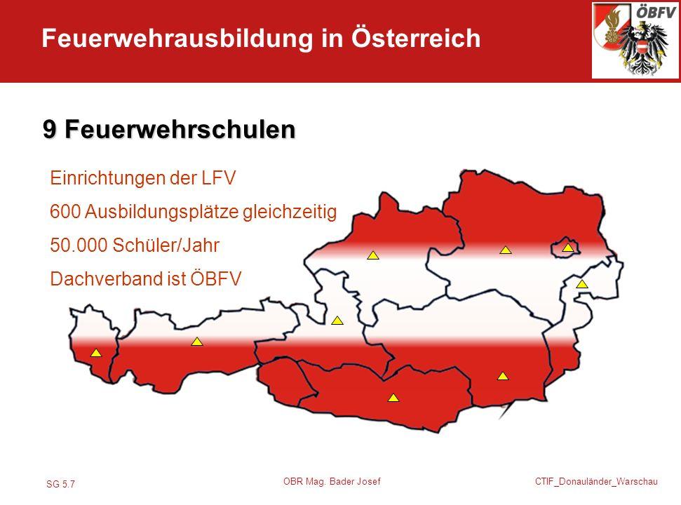 SG 5.7 CTIF_Donauländer_Warschau OBR Mag. Bader Josef Feuerwehrausbildung in Österreich 9 Feuerwehrschulen Einrichtungen der LFV 600 Ausbildungsplätze