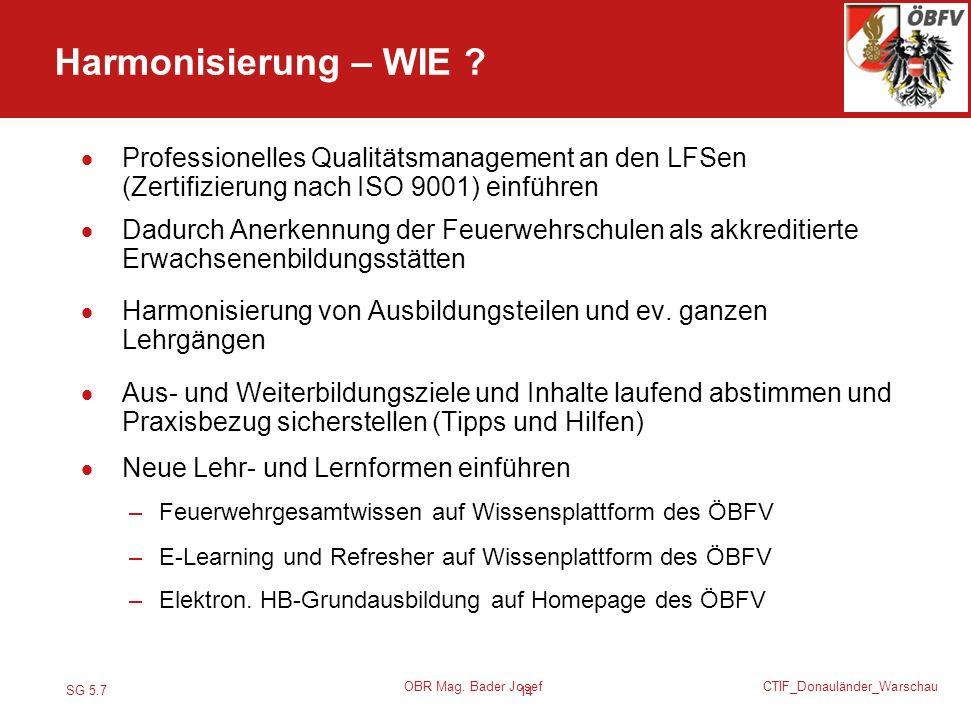 SG 5.7 CTIF_Donauländer_Warschau OBR Mag. Bader Josef Professionelles Qualitätsmanagement an den LFSen (Zertifizierung nach ISO 9001) einführen Dadurc