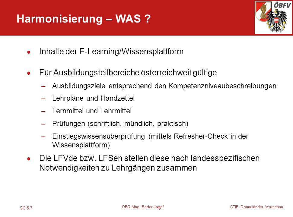 SG 5.7 CTIF_Donauländer_Warschau OBR Mag. Bader Josef Inhalte der E-Learning/Wissensplattform Für Ausbildungsteilbereiche österreichweit gültige –Ausb