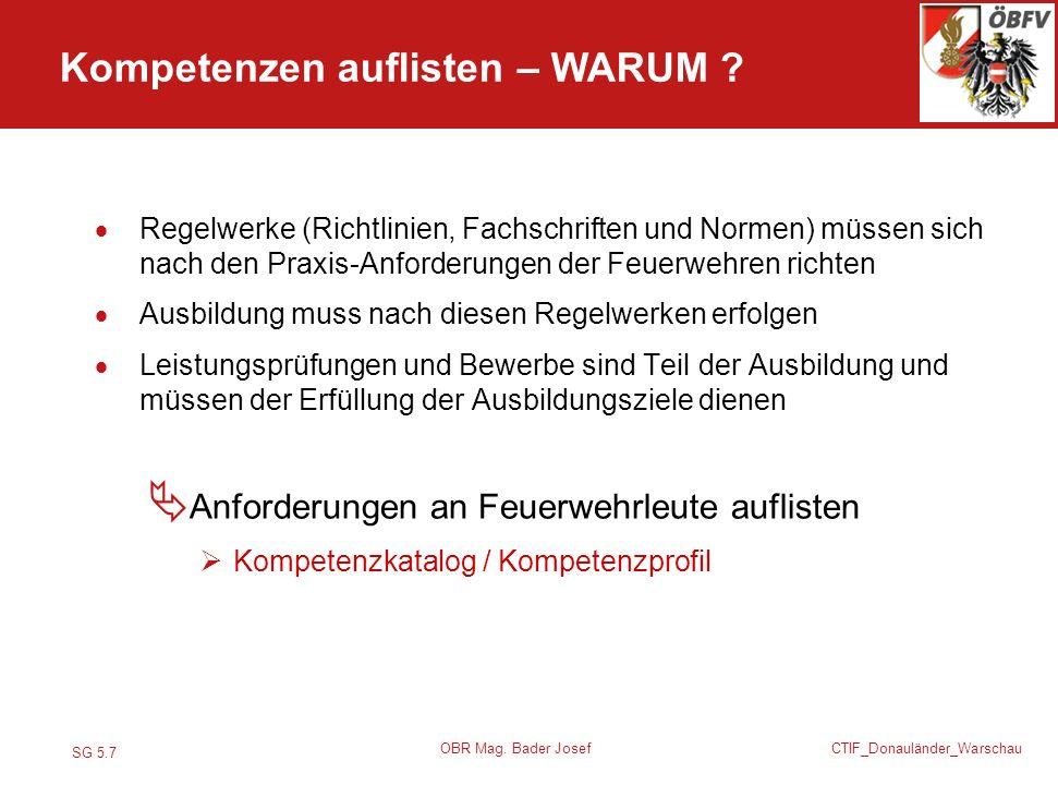 SG 5.7 CTIF_Donauländer_Warschau OBR Mag. Bader Josef Regelwerke (Richtlinien, Fachschriften und Normen) müssen sich nach den Praxis-Anforderungen der