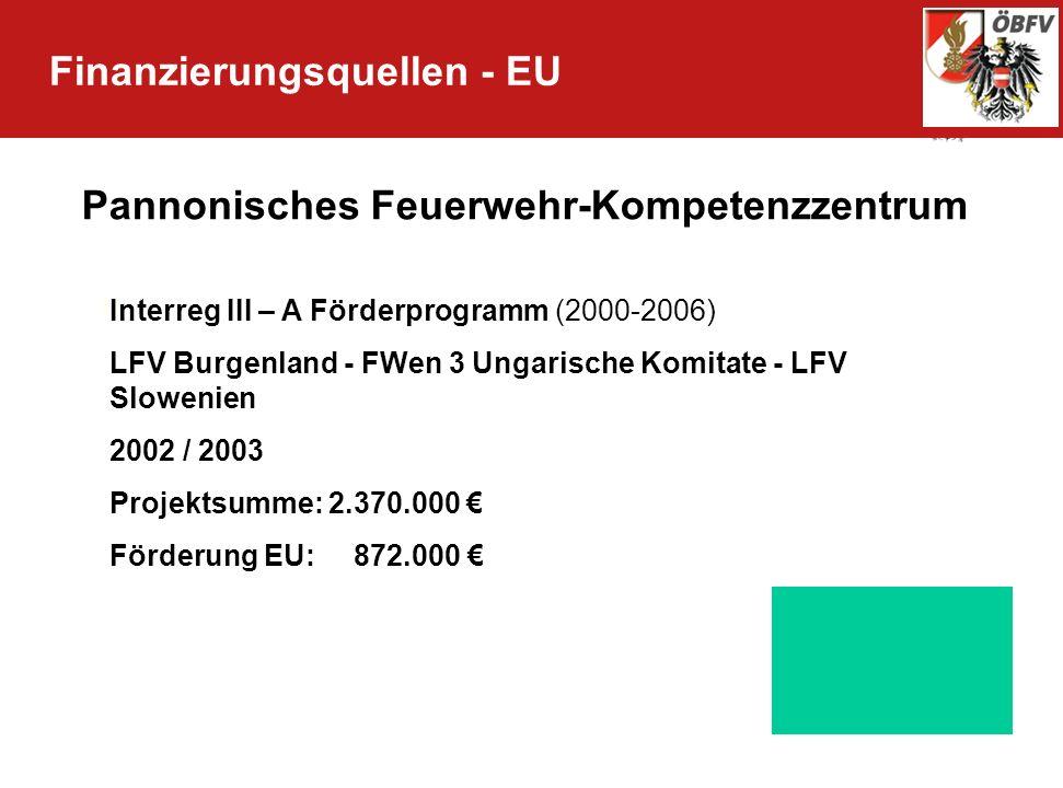 Finanzierungsquellen - EU Pannonisches Feuerwehr-Kompetenzzentrum I Interreg III – A Förderprogramm (2000-2006) LFV Burgenland - FWen 3 Ungarische Kom