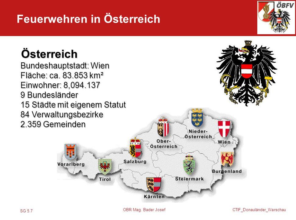 SG 5.7 CTIF_Donauländer_Warschau OBR Mag. Bader Josef Feuerwehren in Österreich Österreich Bundeshauptstadt: Wien Fläche: ca. 83.853 km² Einwohner: 8,