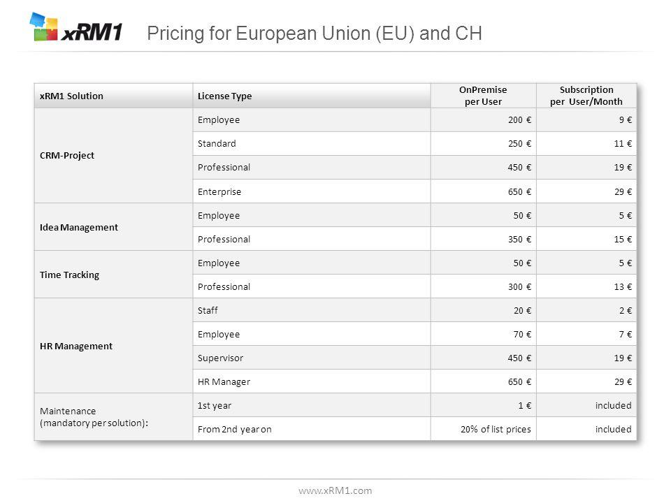www.xRM1.com Pricing for European Union (EU) and CH
