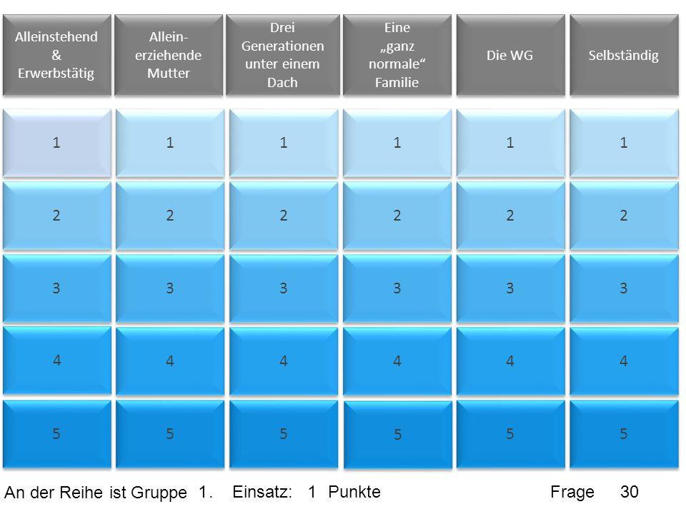SGB 2 - Bedarfsgemeinschaft Das Quiz fortsetzen (Spielstand beibehalten) Die Gebrauchsanweisung lesen. Die Spielregel lesen. Spielmodus umschalten.Meh