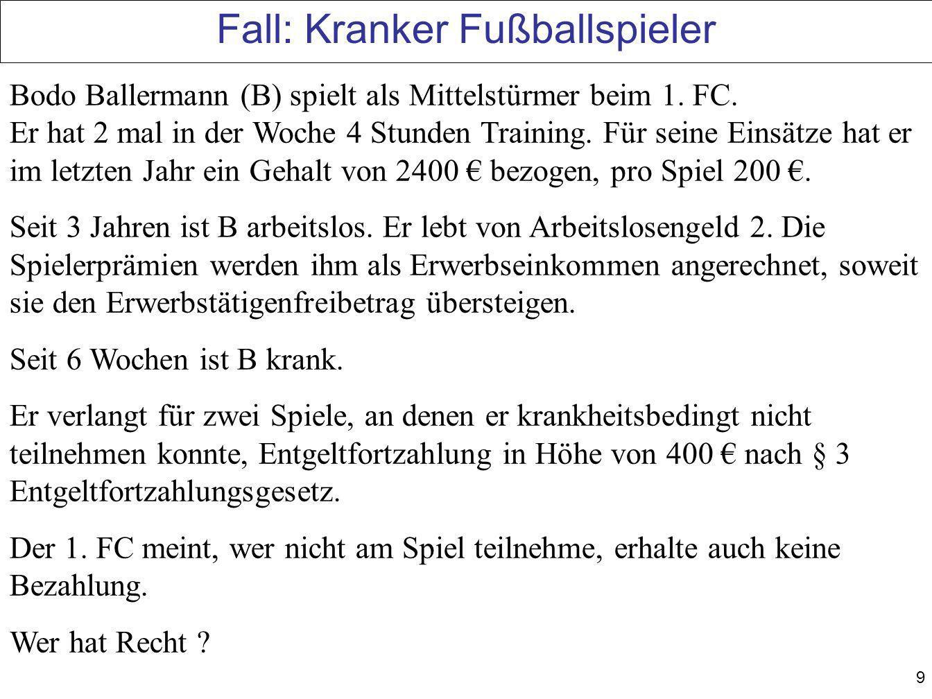 20 Planspiel: Einstellungsgespräch Gruppe 2: Arbeitnehmer Sachverhalt: Sie heißen Frau Müller und sind 30 Jahre alt.