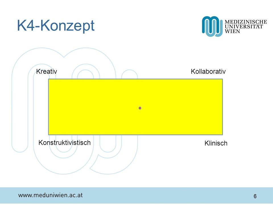 K4-Konzept 6 Kreativ Klinisch Kollaborativ Konstruktivistisch