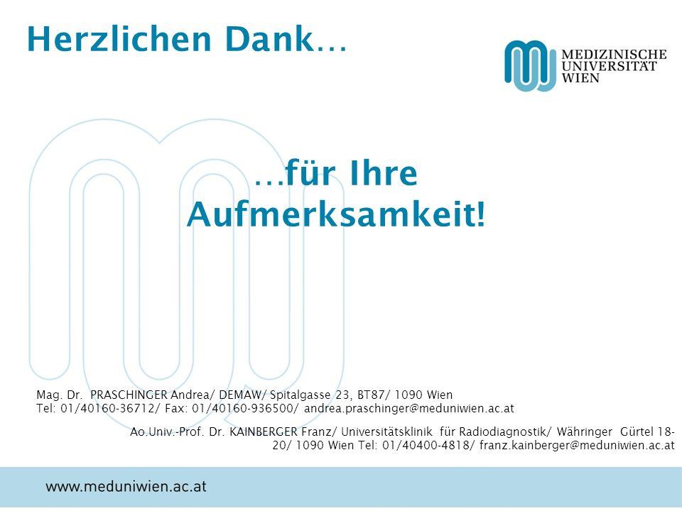 Herzlichen Dank… …für Ihre Aufmerksamkeit! Mag. Dr. PRASCHINGER Andrea/ DEMAW/ Spitalgasse 23, BT87/ 1090 Wien Tel: 01/40160-36712/ Fax: 01/40160-9365