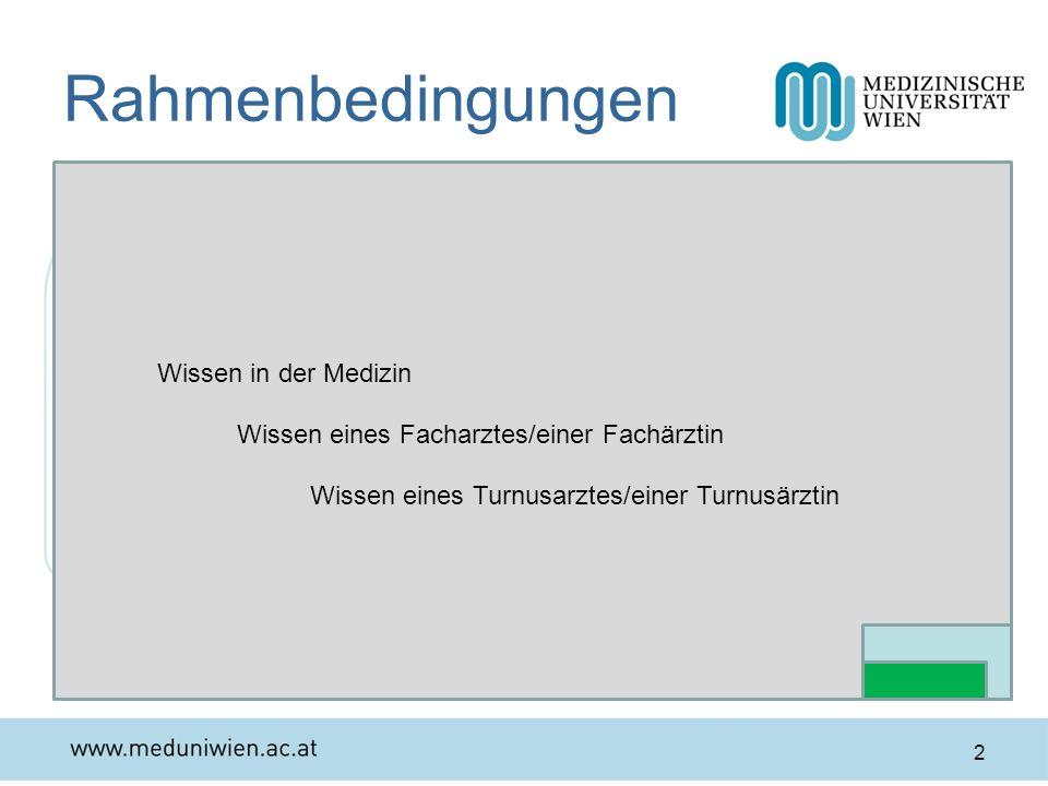 K4 - Klinisch 9 Klinik- Vorstand Regelwerk.