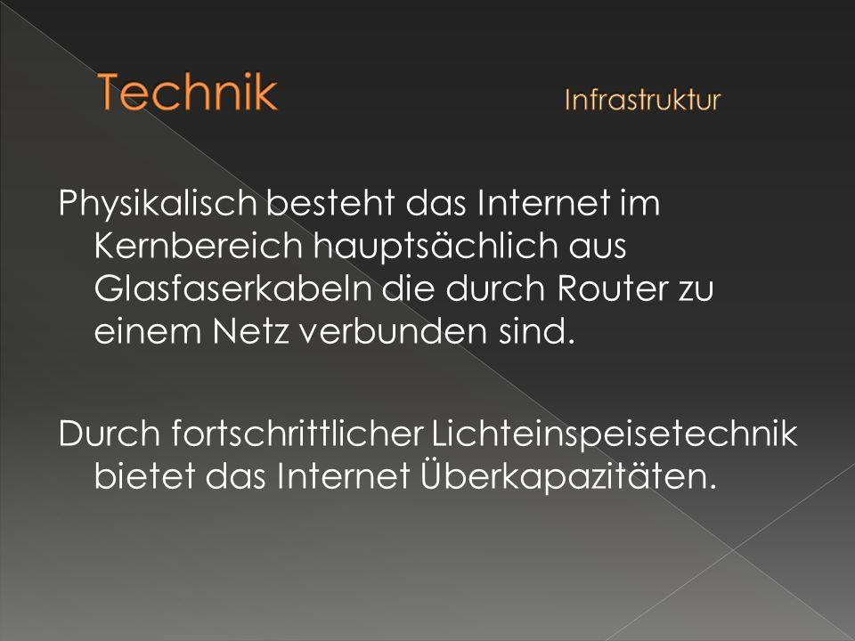 Physikalisch besteht das Internet im Kernbereich hauptsächlich aus Glasfaserkabeln die durch Router zu einem Netz verbunden sind. Durch fortschrittlic