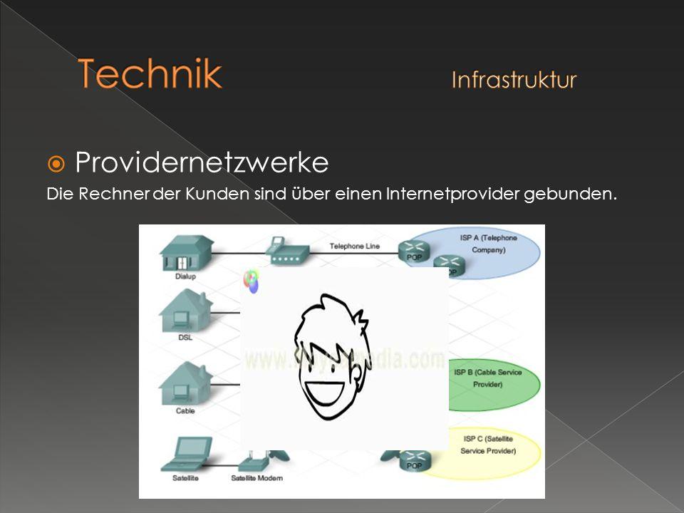 Providernetzwerke Die Rechner der Kunden sind über einen Internetprovider gebunden.