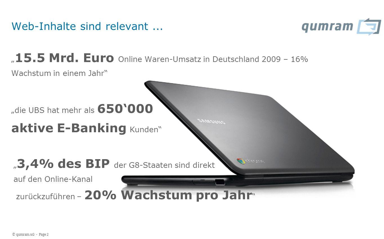 © qumram AG - Page 2 Web-Inhalte sind relevant... 15.5 Mrd.