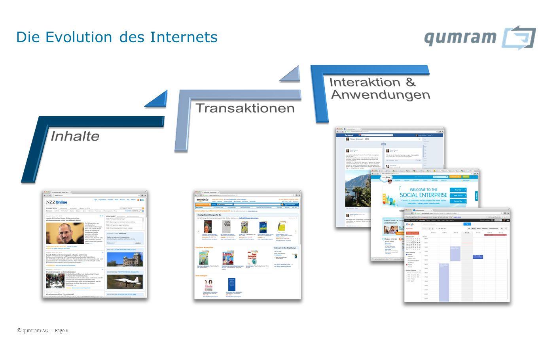 © qumram AG - Page 6 Die Evolution des Internets