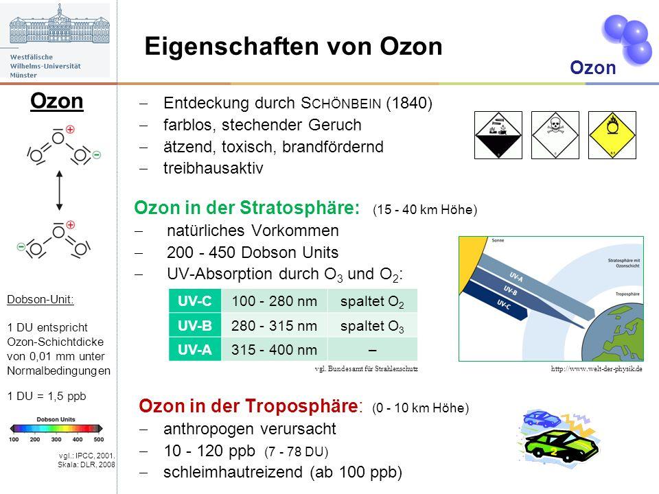 Eigenschaften von Ozon Ozon in der Stratosphäre: (15 - 40 km Höhe) natürliches Vorkommen 200 - 450 Dobson Units UV-Absorption durch O 3 und O 2 : Ozon