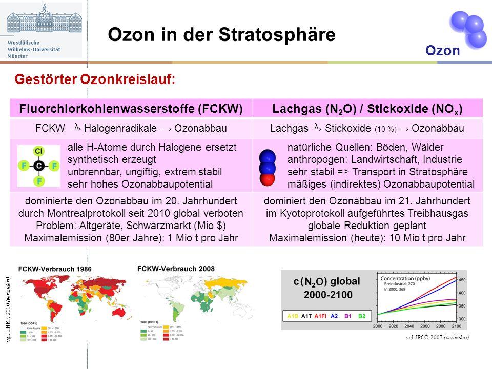 Ozon in der Stratosphäre Gestörter Ozonkreislauf: Ozon vgl. UNEP, 2010 (verändert) vgl. IPCC, 2007 (verändert) Fluorchlorkohlenwasserstoffe (FCKW)Lach