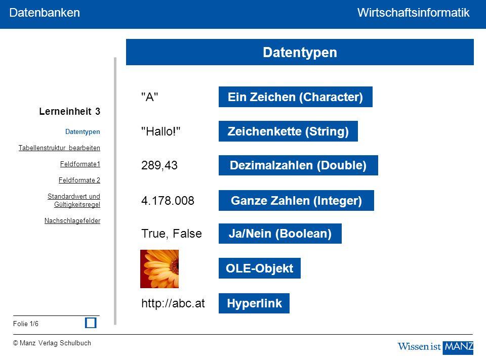 © Manz Verlag Schulbuch Wirtschaftsinformatik Folie 1/6 Datenbanken WirtschaftsinformatikDatenbanken